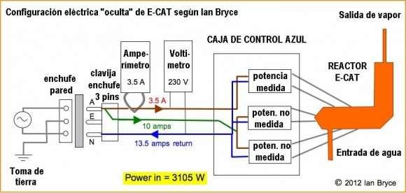 photo4jd - Un reactor de fusión nuclear fría E-CAT en tu propia casa